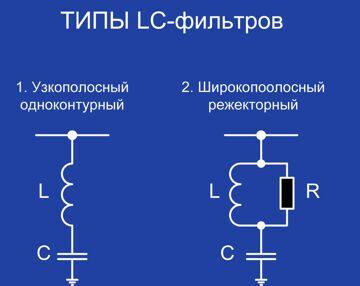 Типы LC фильтров